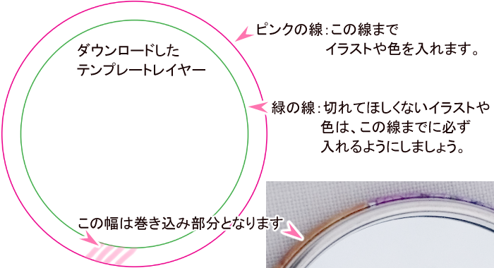 オルジナル缶ミラー作成記事作画過程1
