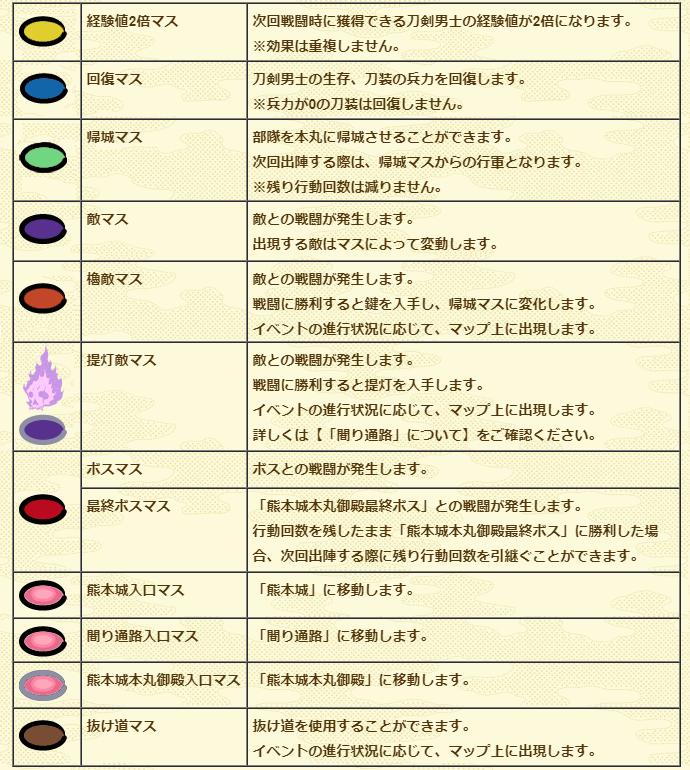 慶長熊本攻略9