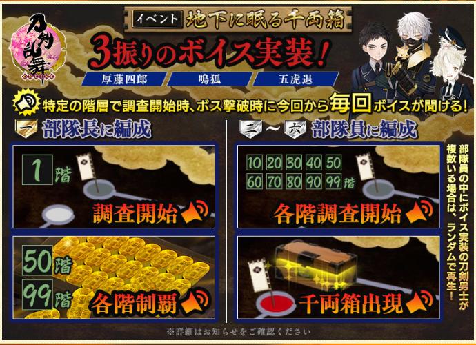 2021年3月度:大阪城「3振りのボイス追加刀剣男士」