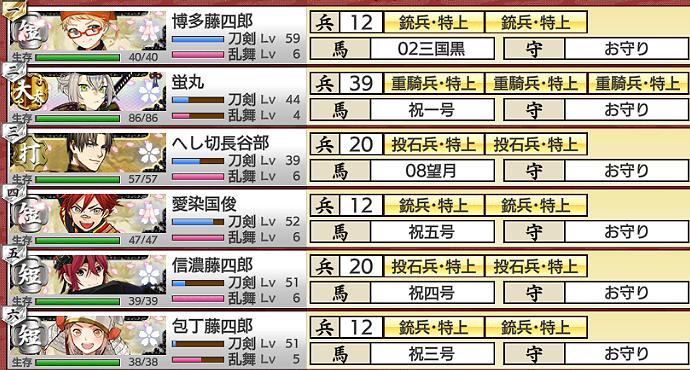 2021年3月度:大阪城攻略部隊編成