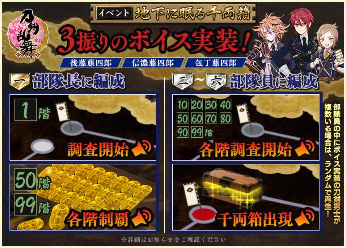 2021年5月度:大阪城特定ボイス追加刀剣男士