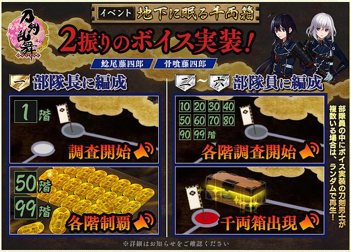 2021年9月度:大阪城特定ボイス追加刀剣男士