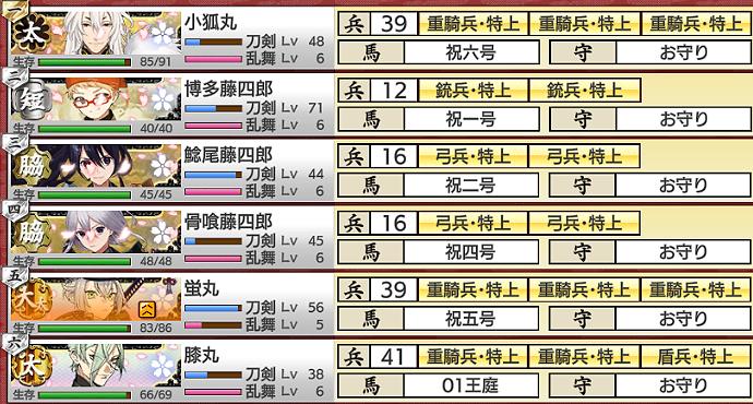 2021年9月度:大阪城攻略部隊編成1