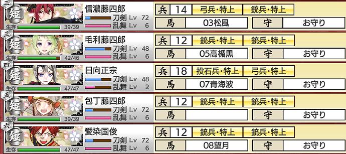 2021年9月度:大阪城攻略部隊編成2