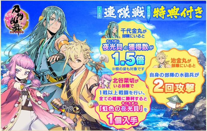 刀剣乱舞「連隊戦~海辺の陣~」2021年7月期:特定刀剣男士加入による特典