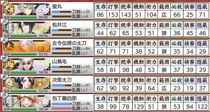 刀剣乱舞「秘宝の里~楽曲集めの段~」6