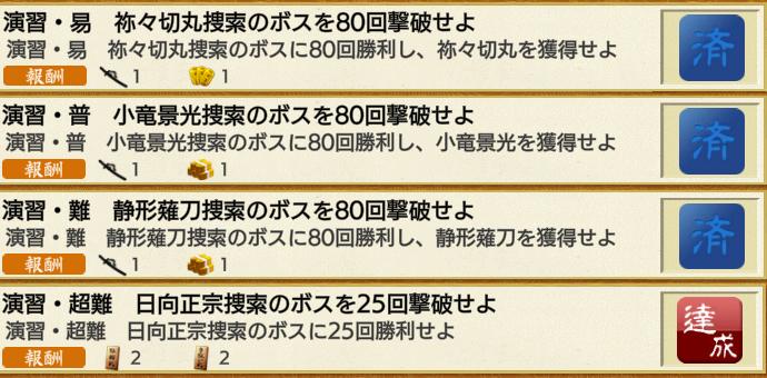 刀剣乱舞イベント「戦力拡充計画」結果報告