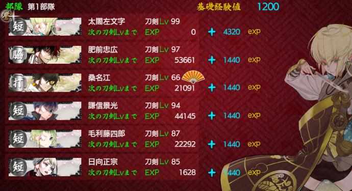 江戸城潜入調査イベント記事2最終日でカンスト