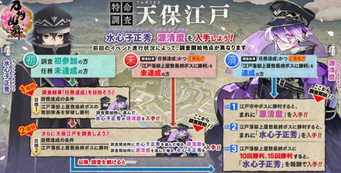 刀剣乱舞イベント「特命調査天保江戸」イベント開始地点
