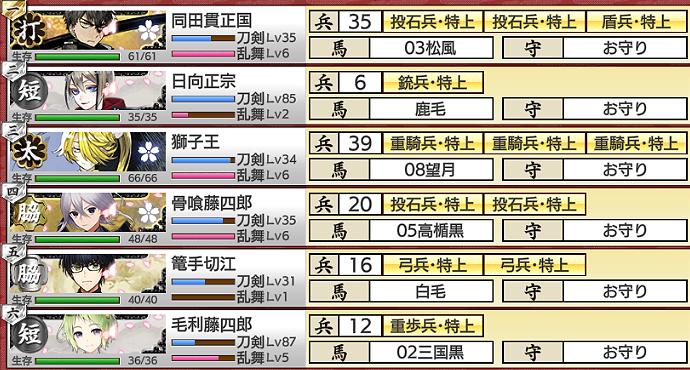 刀剣乱舞2020年12月[連隊戦]普部隊編成
