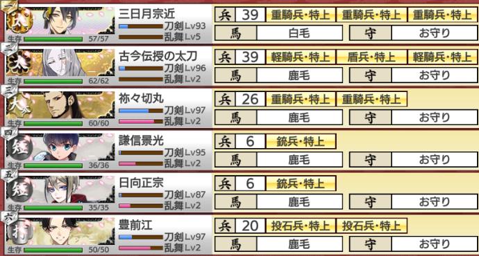 刀剣乱舞2020年12月[連隊戦]超難部隊編成1