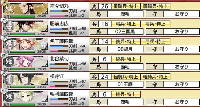 刀剣乱舞2020年12月[連隊戦]超難部隊編成2