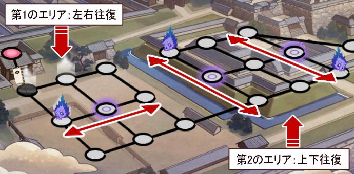 2021年1月刀剣乱舞イベント「特命調査慶応甲府」甲府城エリア1・2