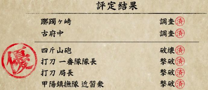 2021年1月刀剣乱舞イベント「特命調査慶応甲府」査定