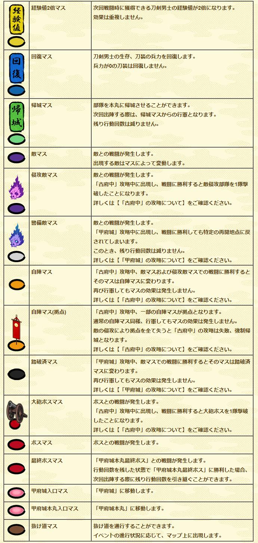 2021年1月刀剣乱舞イベント「特命調査慶応甲府」マスの効果