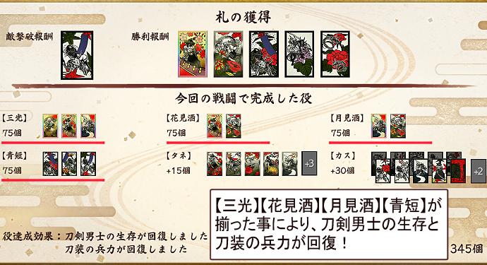 刀剣乱舞「秘宝の里~花集めの段~」花札の選び方3