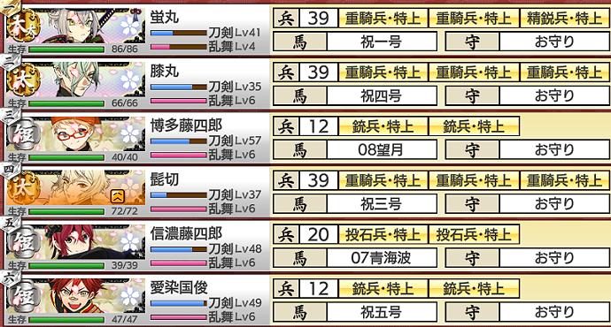 刀剣乱舞「秘宝の里~花集めの段~」超難合戦場検証部隊1