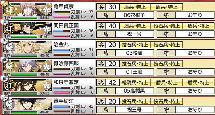 刀剣乱舞イベント「戦力拡充計画」2021年4月期合戦場「普」部隊編成