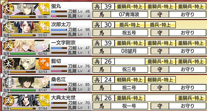 刀剣乱舞イベント「戦力拡充計画」2021年4月期合戦場「超難」部隊編成1