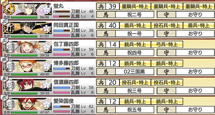 刀剣乱舞イベント「戦力拡充計画」2021年4月期合戦場「超難」部隊編成2