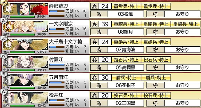 刀剣乱舞「秘宝の里~花集めの段~」2021年6月期MAP易部隊編成