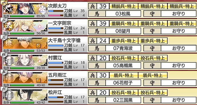 刀剣乱舞「秘宝の里~花集めの段~」2021年6月期MAP普部隊編成