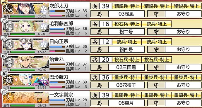 刀剣乱舞「秘宝の里~花集めの段~」2021年6月期MAP難部隊編成