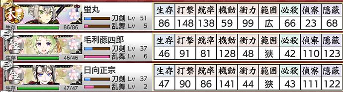 刀剣乱舞「秘宝の里~花集めの段~」2021年6月期MAP超難部隊編成固定枠