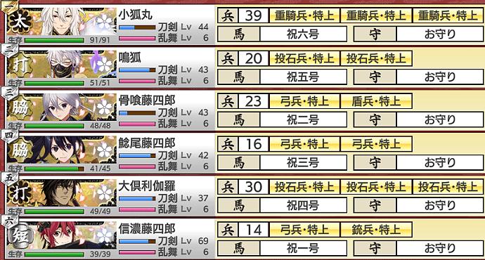 刀剣乱舞イベント【夜花奪還作戦】2021年8月期周回部隊編成